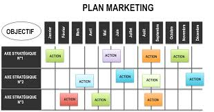 Plan Merketing